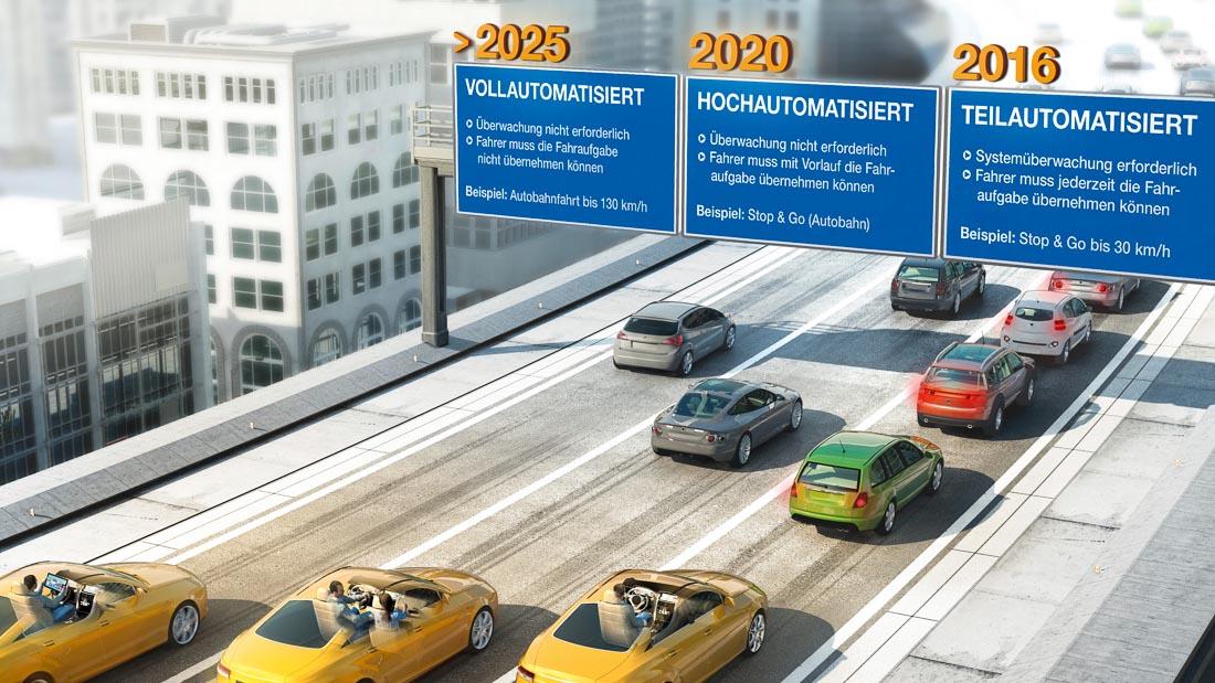 continental automatisiertes fahren ausblick