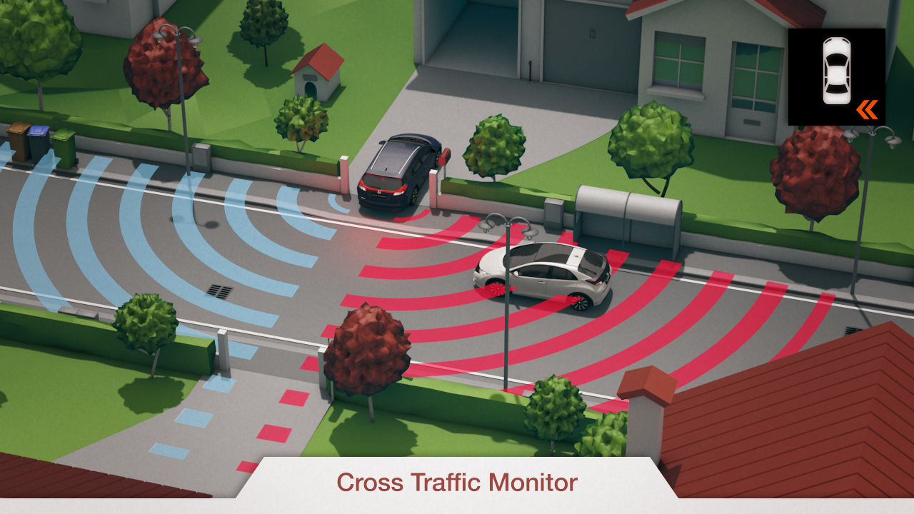 Cross_Traffic_Monitor