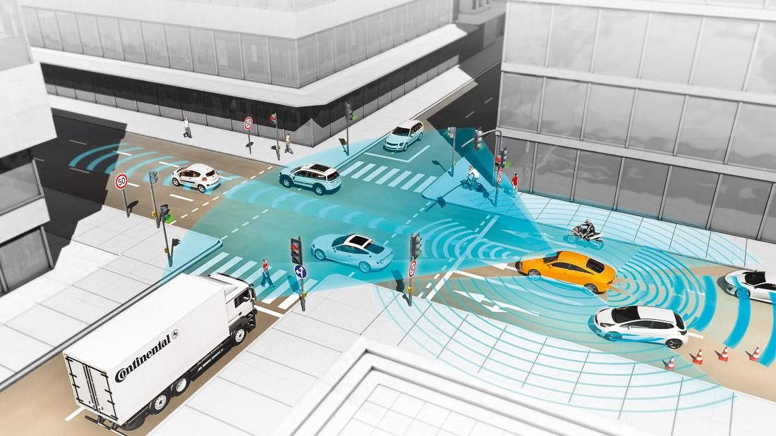 Sensorik (Radar, Lidar, Kamera) rund um das Fahrzeug
