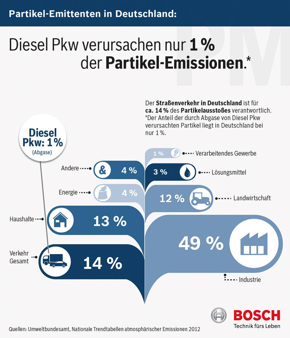 tankeinfüllstutzen doppelt für diesel